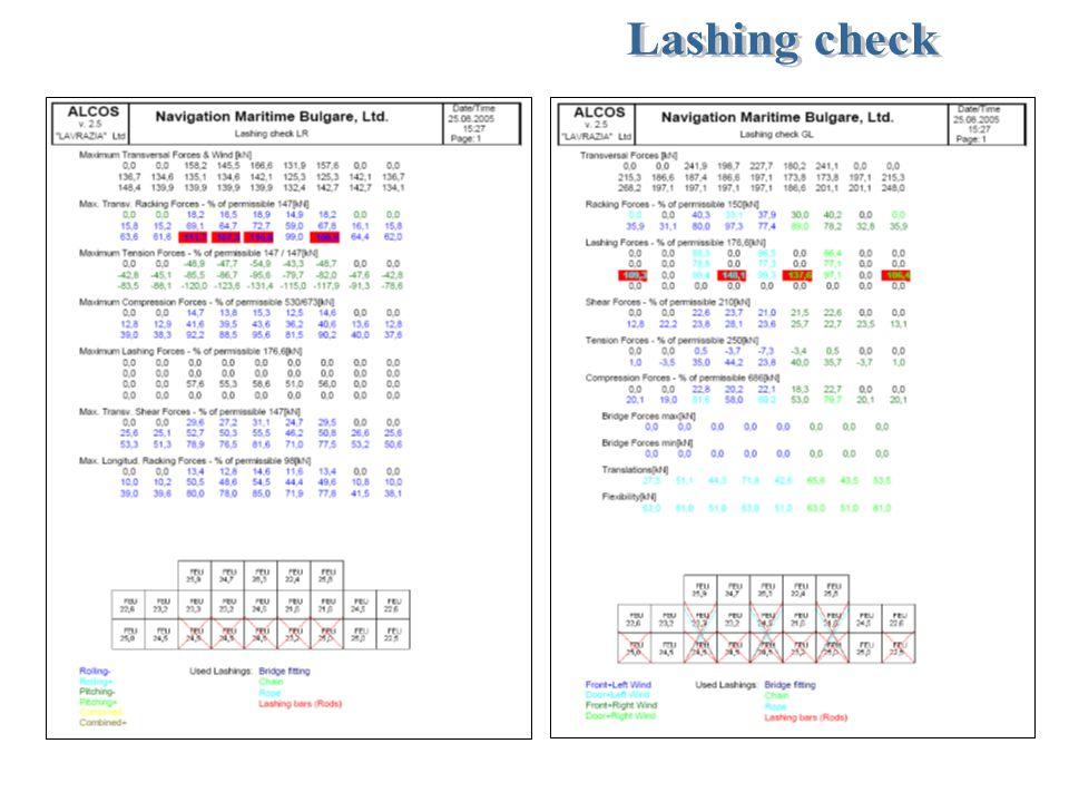 Lashing check