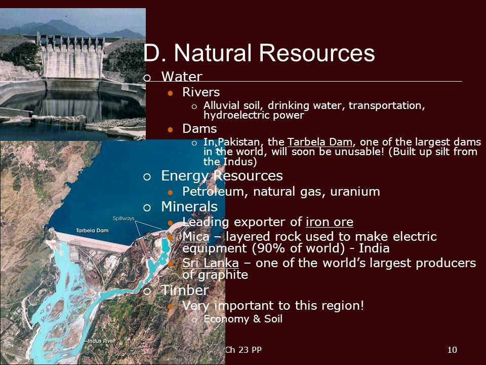 D. Natural Resources Water Energy Resources Minerals Timber Rivers