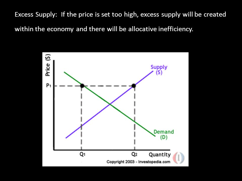 Excess Supply: If the price is set too high, excess supply will be created within the economy and there will be allocative inefficiency.
