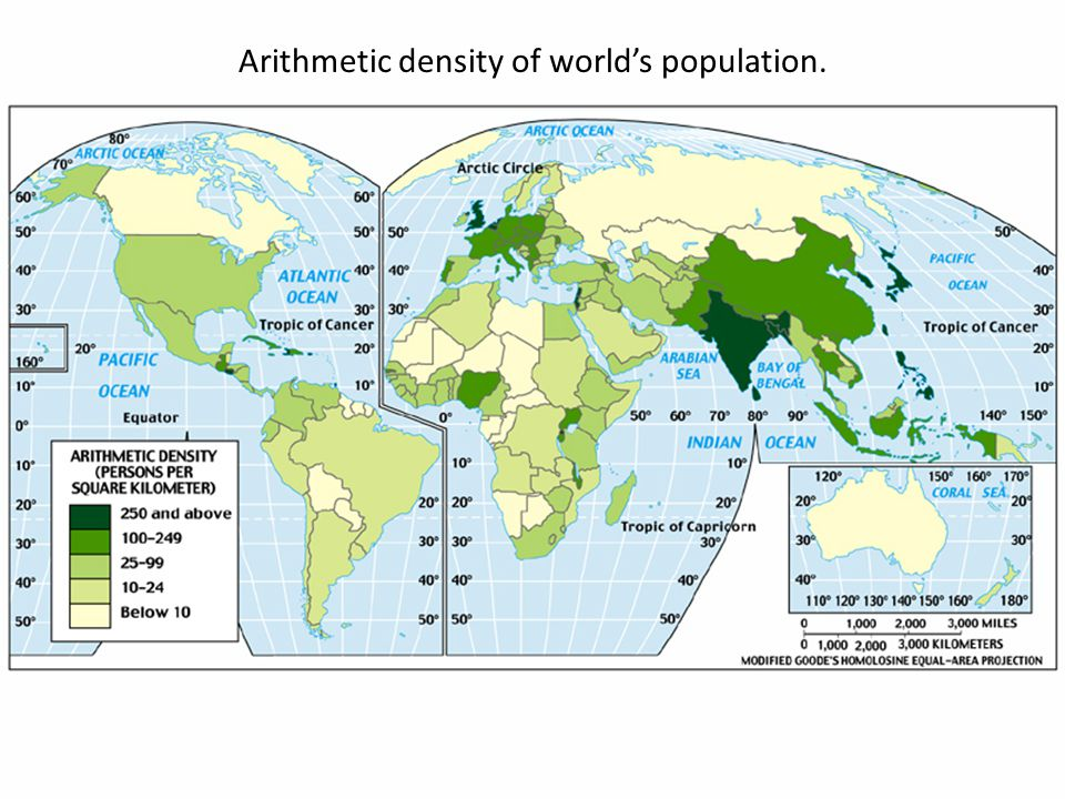 Arithmetic density of world's population.
