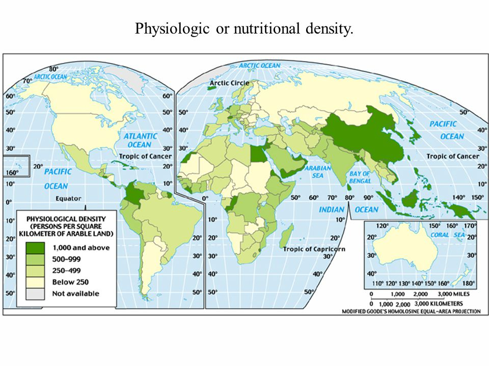 Physiologic or nutritional density.
