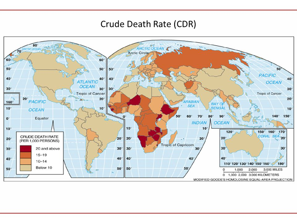 Crude Death Rate (CDR)