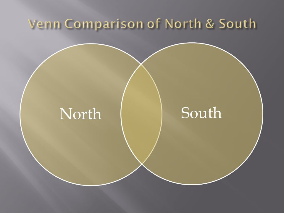 Venn Comparison of North & South