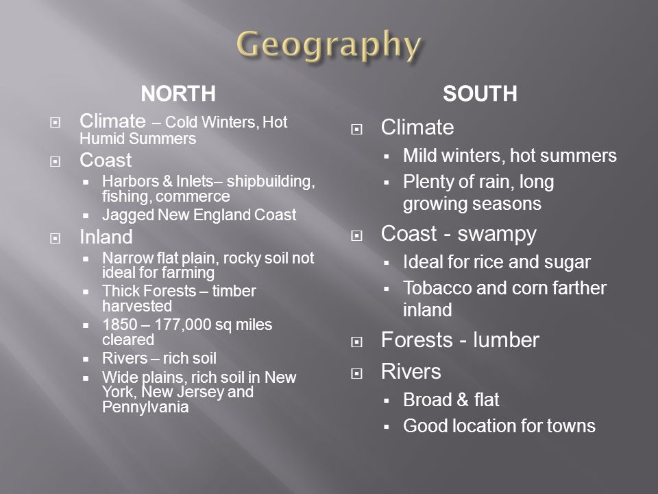 Geography North South Climate Coast - swampy Forests - lumber Rivers