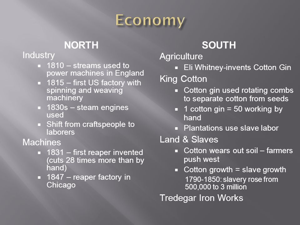 Economy north south Industry Machines Agriculture King Cotton