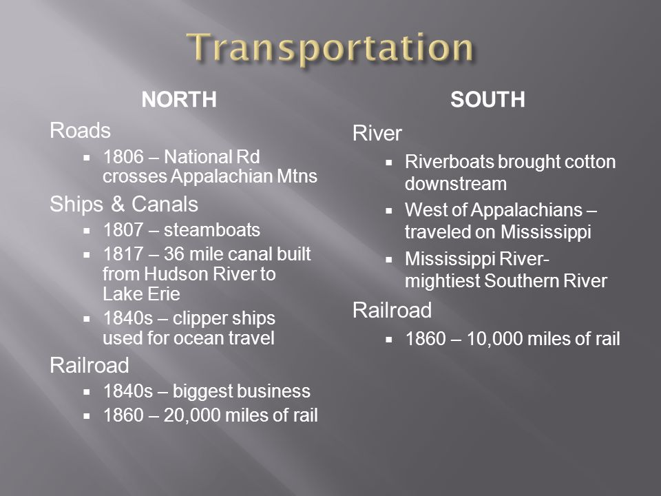 Transportation north south Roads Ships & Canals Railroad River