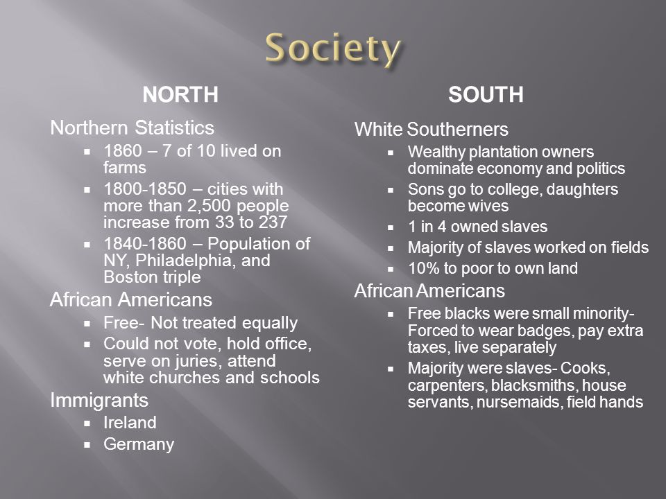 Society north south Northern Statistics African Americans Immigrants