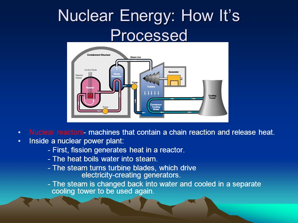 Nuclear Energy: How It's Processed