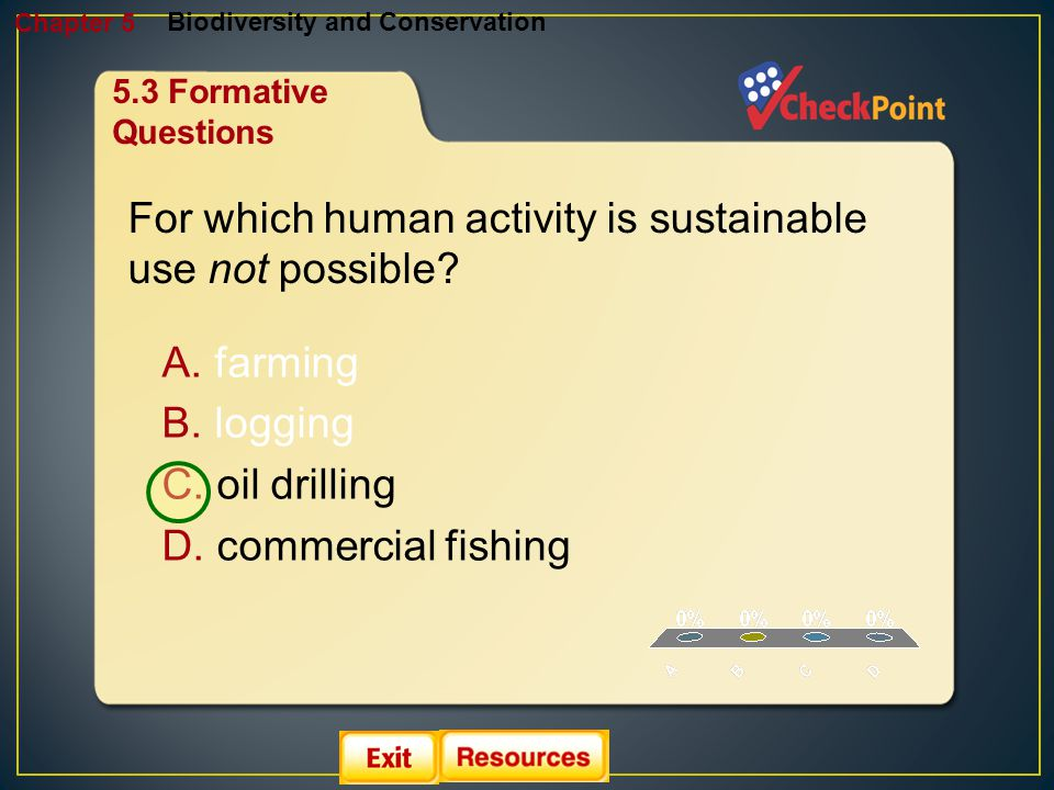 For which human activity is sustainable use not possible