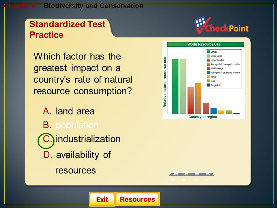 Chapter 5 Biodiversity and Conservation. Standardized Test Practice.