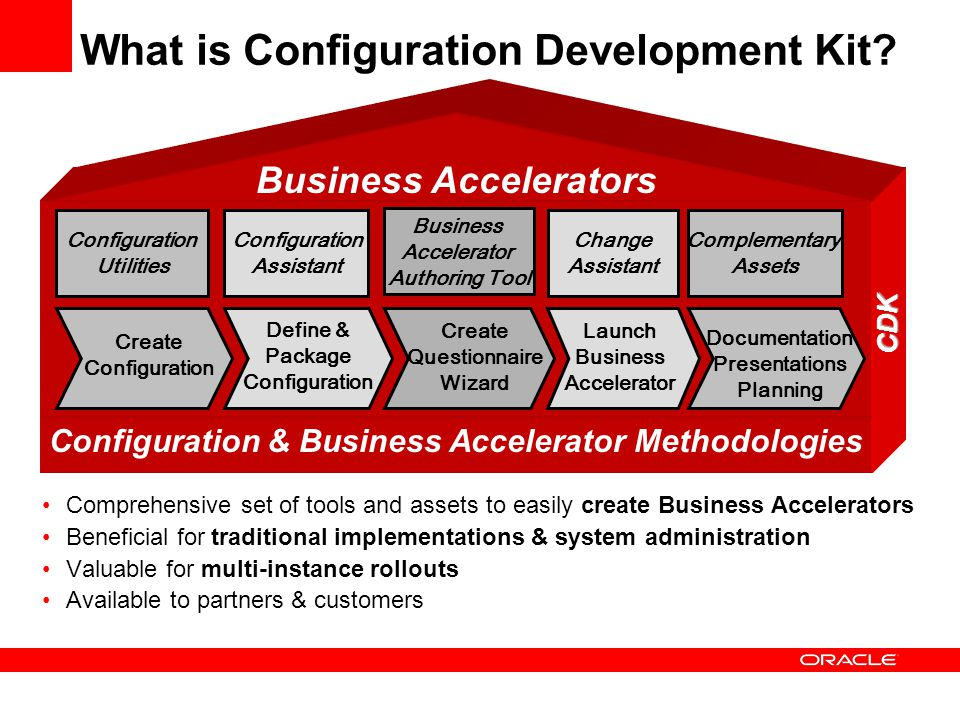What is Configuration Development Kit