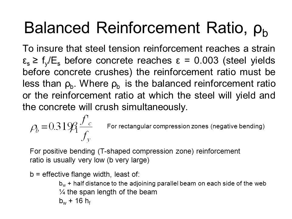 Balanced Reinforcement Ratio, ρb