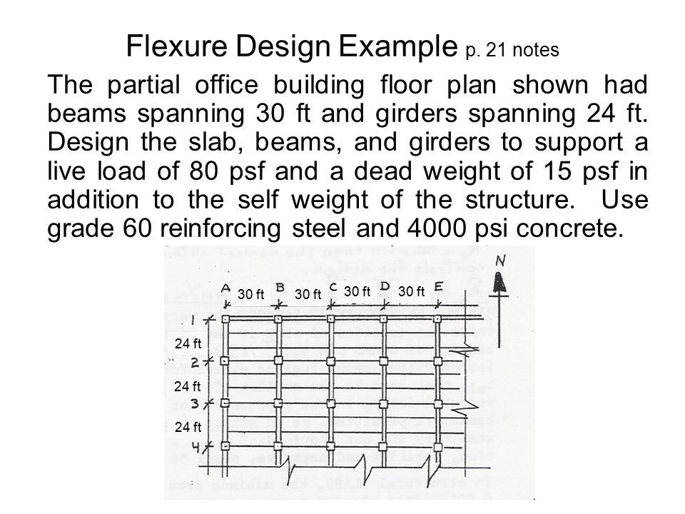 Flexure Design Example p. 21 notes