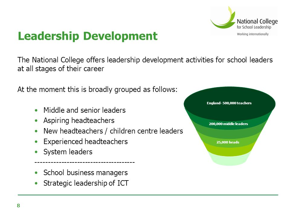 Leadership Development - How