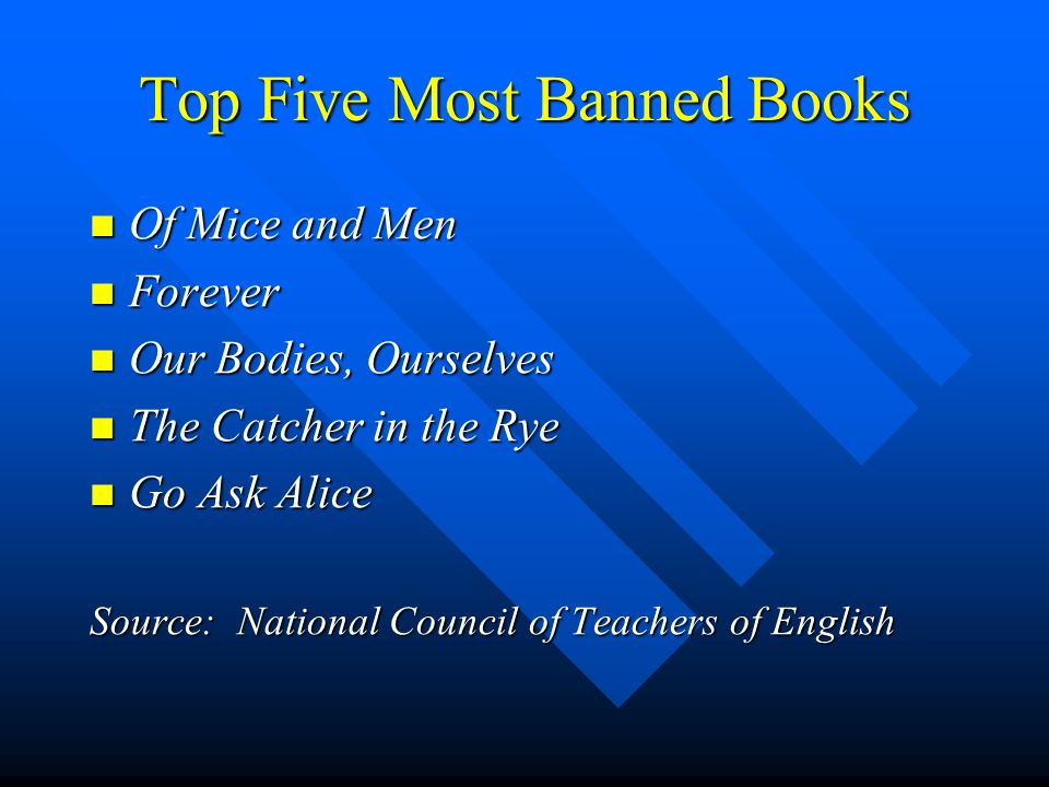 Top Five Most Banned Books