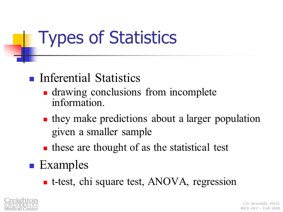 Types of Statistics Inferential Statistics Examples