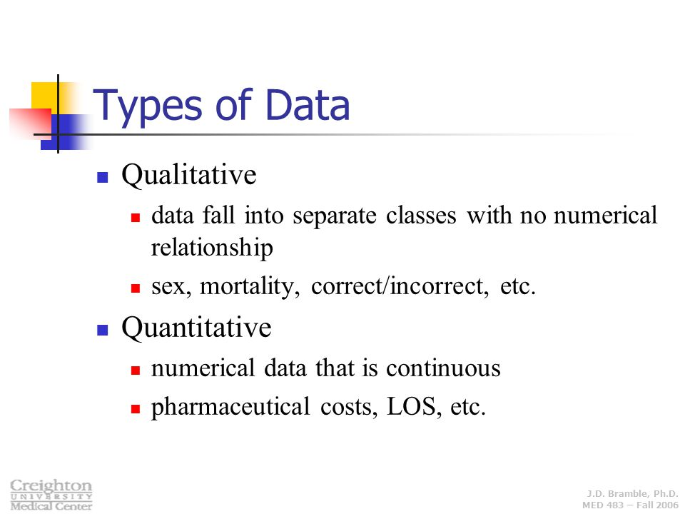 Types of Data Qualitative Quantitative