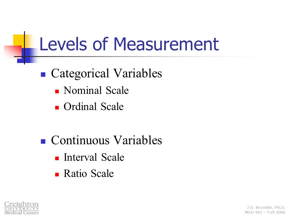 Levels of Measurement Categorical Variables Continuous Variables