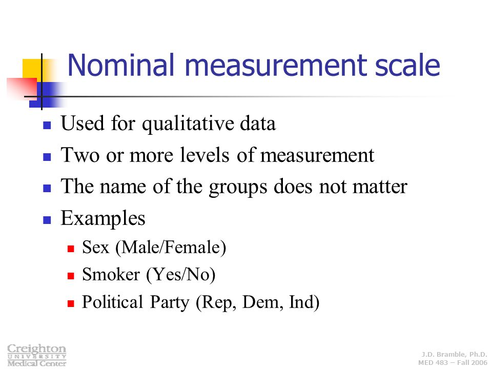 Nominal measurement scale