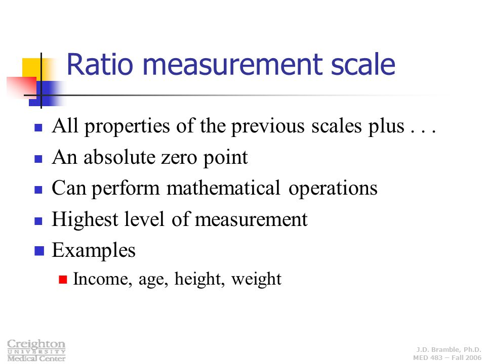 Ratio measurement scale
