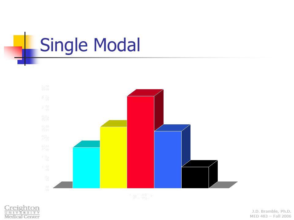 Single Modal
