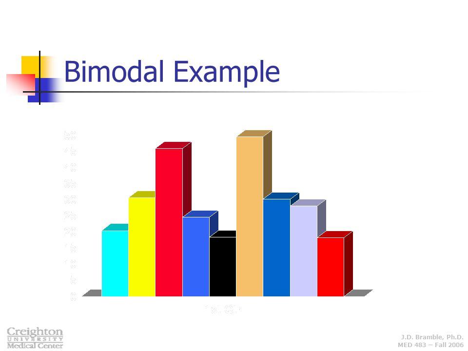Bimodal Example