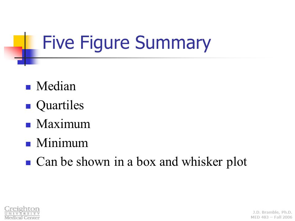 Five Figure Summary Median Quartiles Maximum Minimum