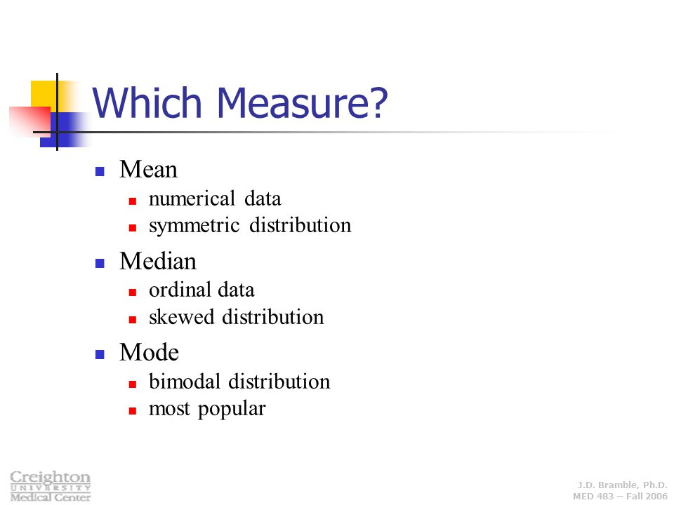 Which Measure Mean Median Mode numerical data symmetric distribution