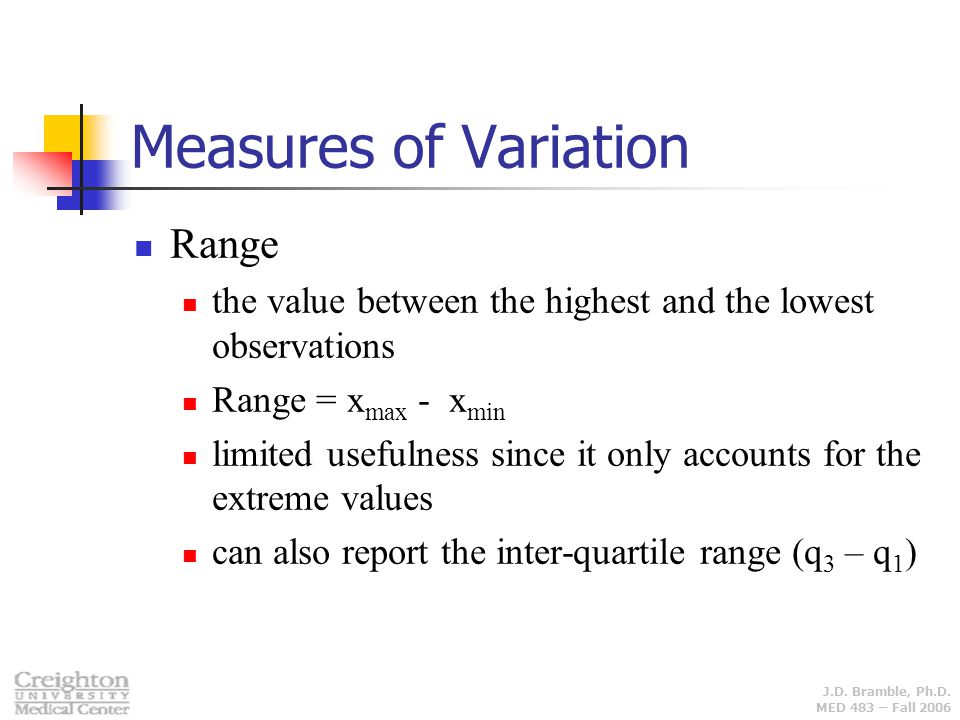 Measures of Variation Range
