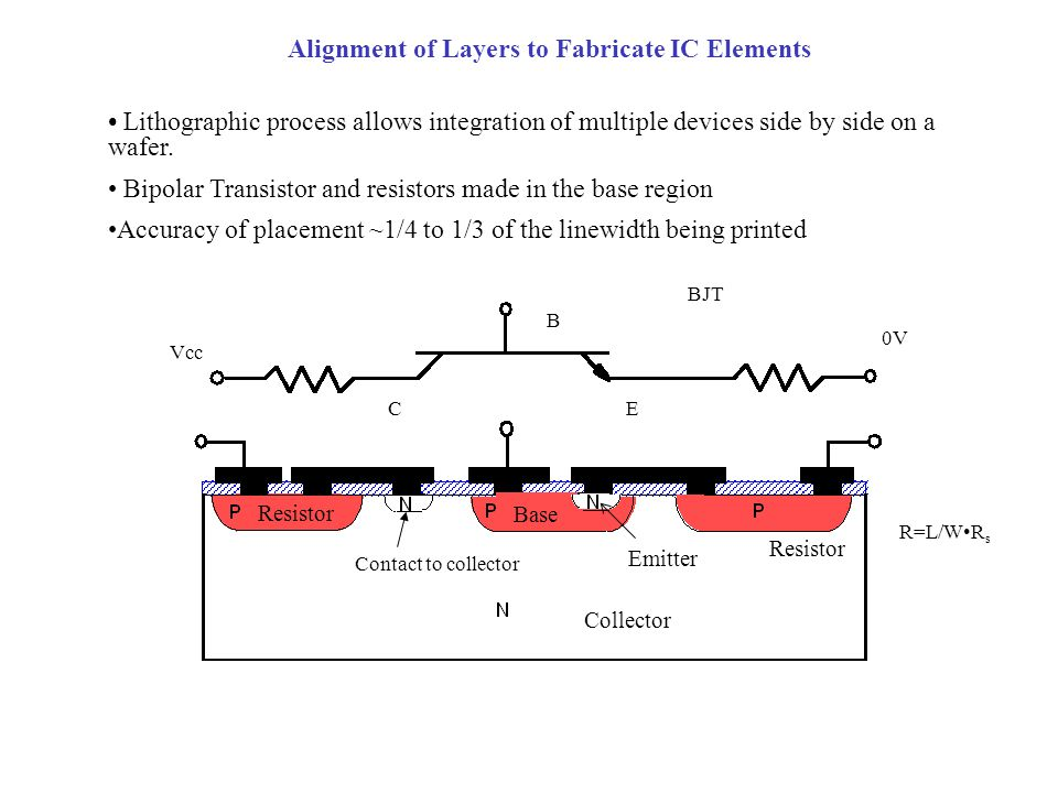 Alignment of Layers to Fabricate IC Elements