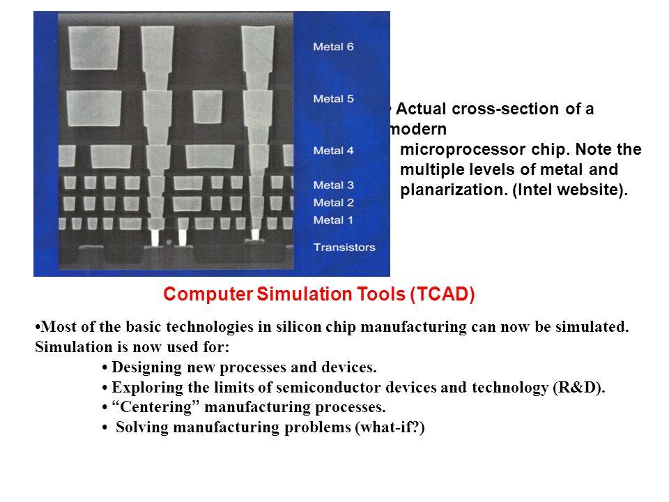 Computer Simulation Tools (TCAD)