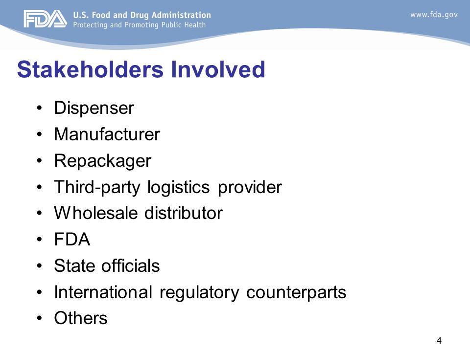 Stakeholders Involved