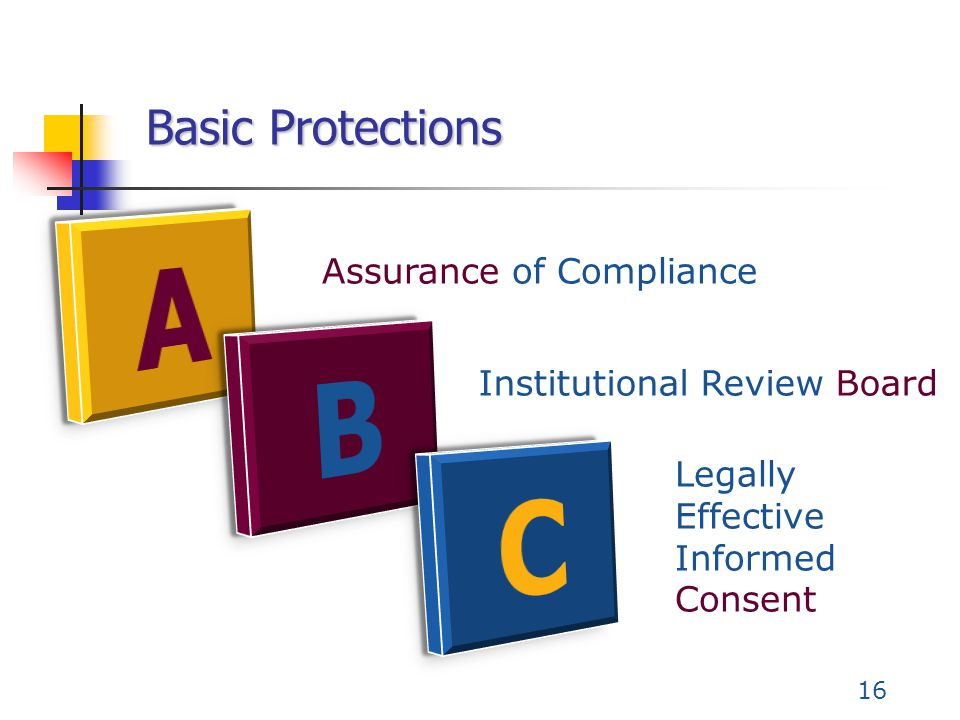 A B C Basic Protections Assurance of Compliance