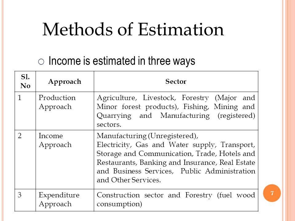 Methods of Estimation Income is estimated in three ways Sl. No