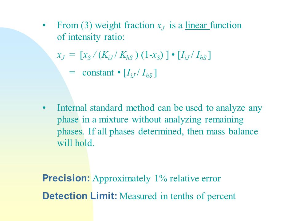 From (3) weight fraction xJ is a linear function of intensity ratio: