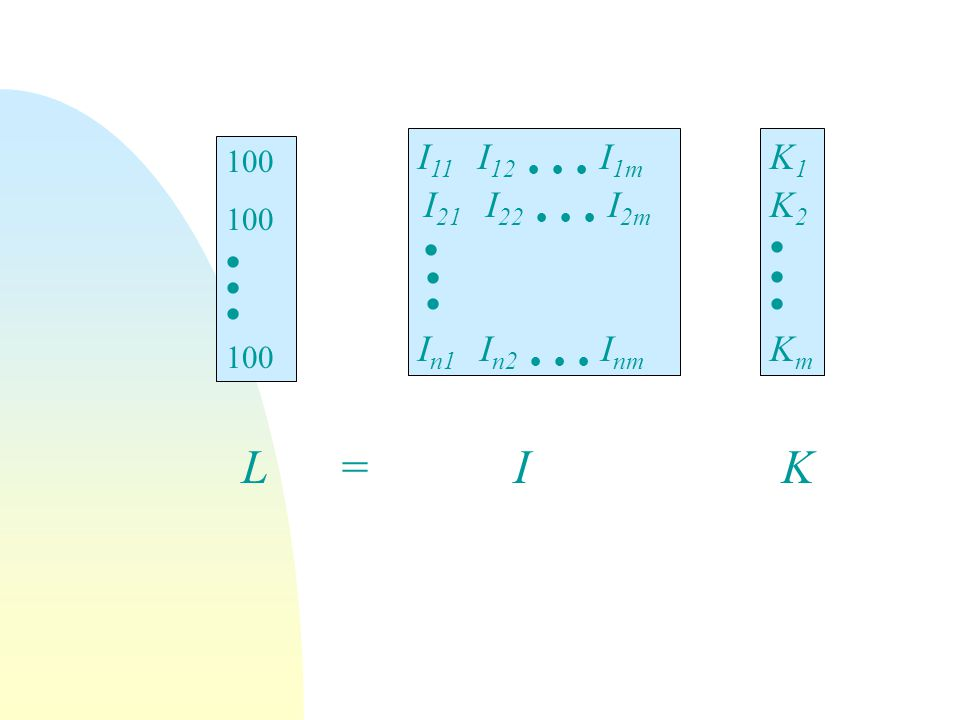 L = I K I11 I12    I1m I21 I22    I2m  In1 In2    Inm K1 K2