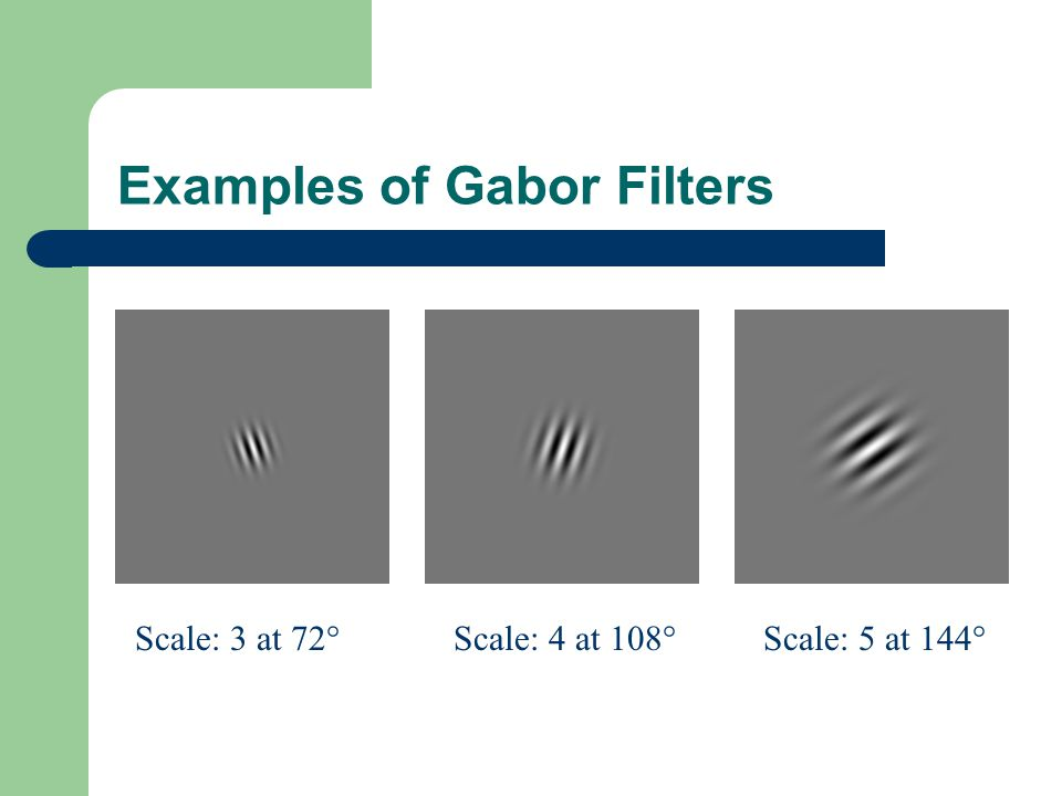 Examples of Gabor Filters