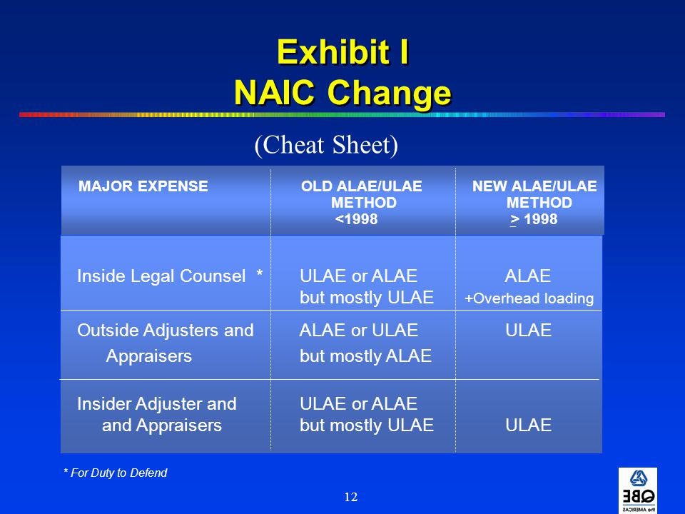 Exhibit I NAIC Change (Cheat Sheet)