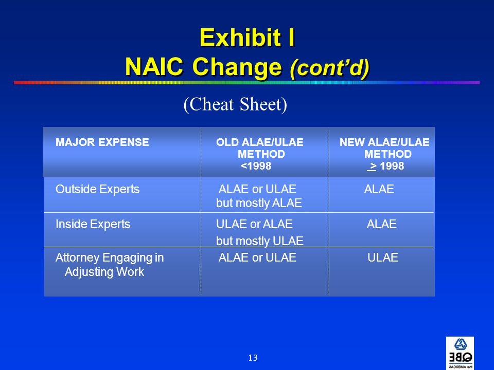 Exhibit I NAIC Change (cont'd)