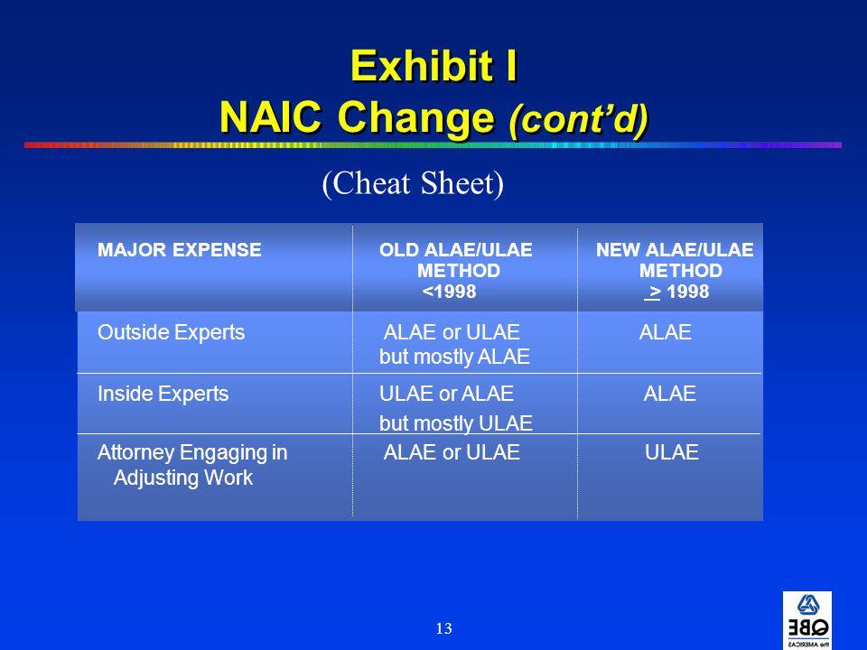 Exhibit I NAIC Change (cont'd)