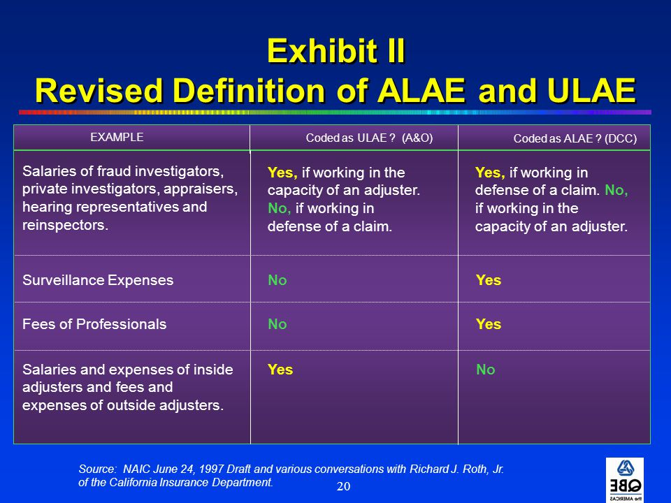 Exhibit II Revised Definition of ALAE and ULAE