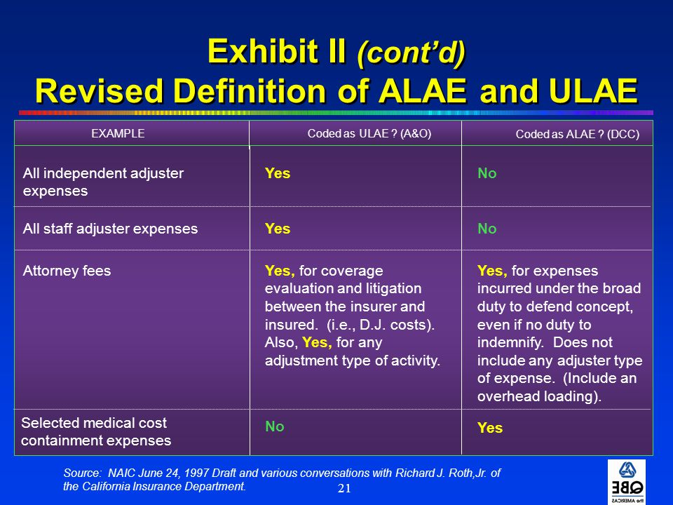 Exhibit II (cont'd) Revised Definition of ALAE and ULAE