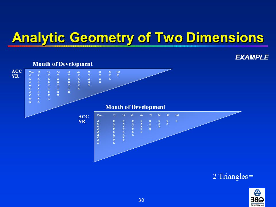 Analytic Geometry of Two Dimensions