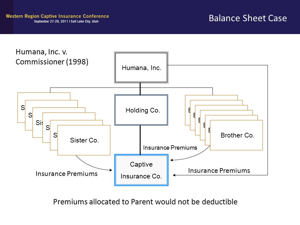 Balance Sheet Case Humana, Inc. v. Commissioner (1998)