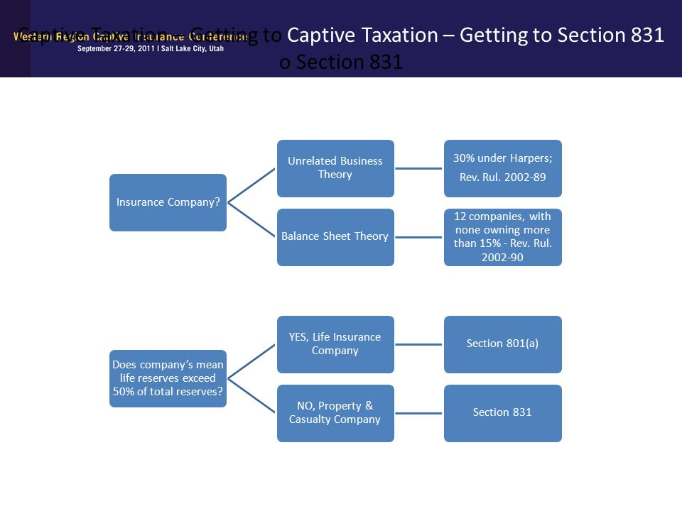 Captive Taxation – Getting to Captive Taxation – Getting to Section 831