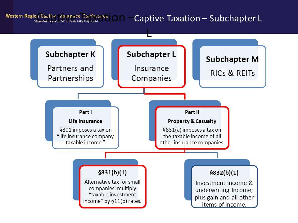 Captive Taxation –Captive Taxation – Subchapter L L
