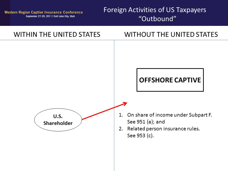Foreign Activities of US Taxpayers Outbound