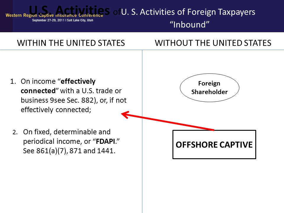 U.S. Activities ofU. S. Activities of Foreign Taxpayers