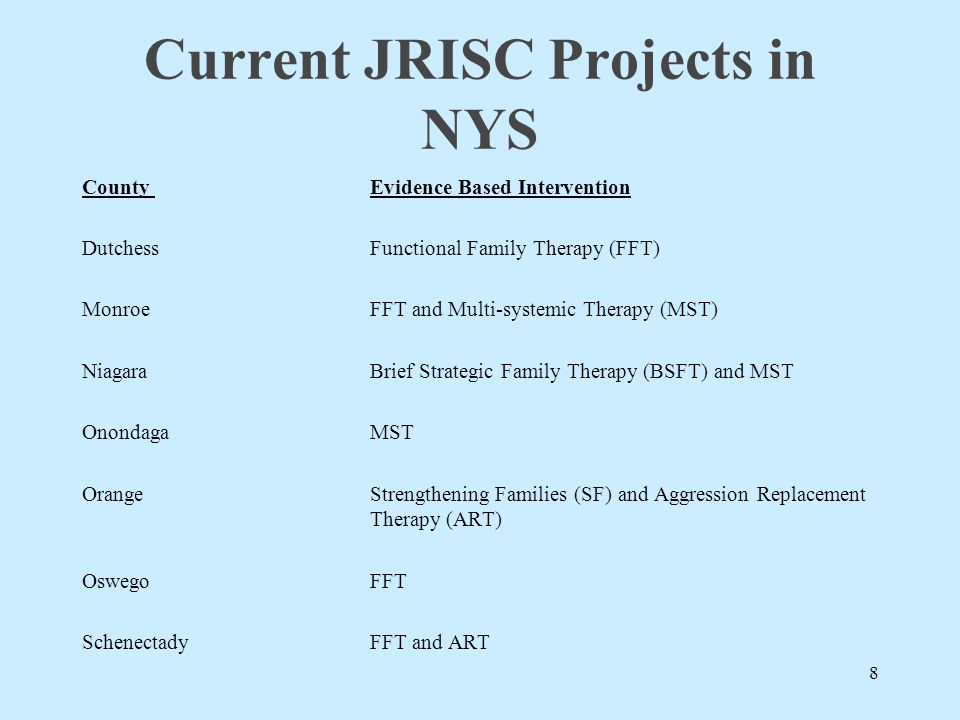Current JRISC Projects in NYS