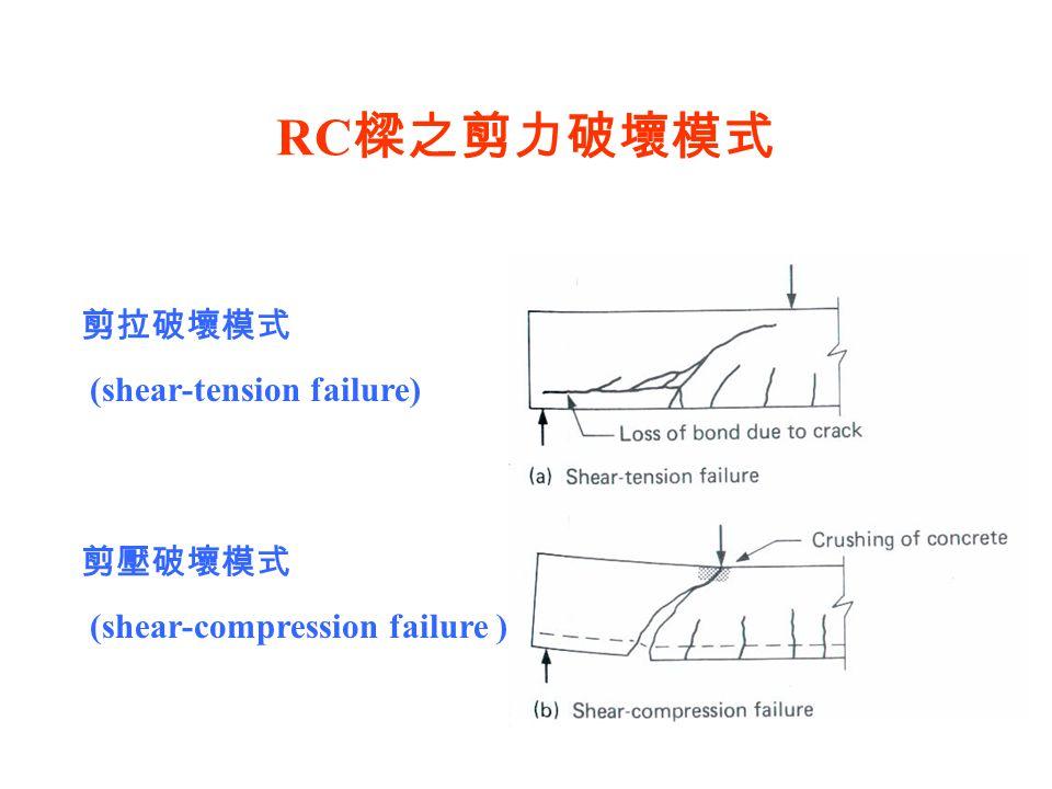 RC樑之剪力破壞模式 剪拉破壞模式 (shear-tension failure) 剪壓破壞模式